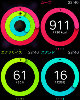 150504activity