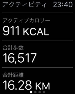 150504activityafter